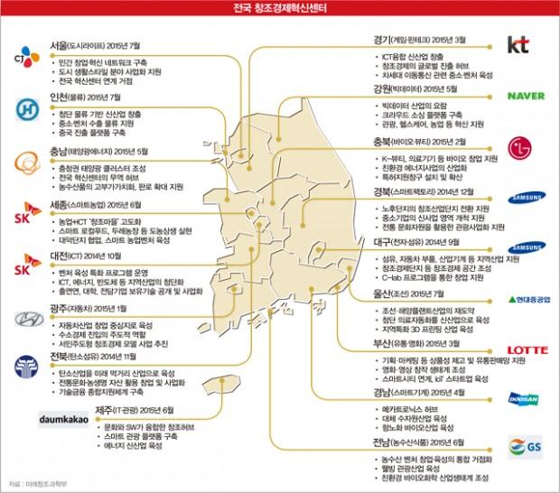 (출처 : 조선비즈, 2015년 7월 25일)
