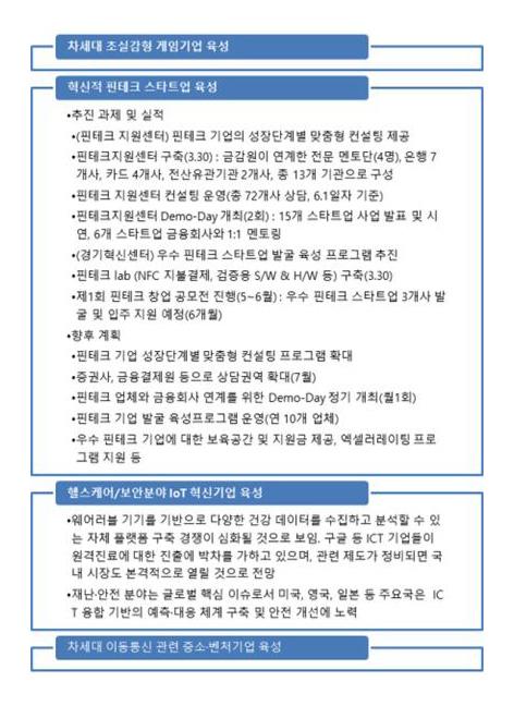 특혜성-사업과-공공성-훼손_이미지