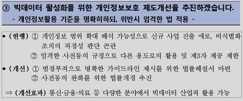 - 2016. 5. 18. 박근혜 대통령 주재 <제5차 규제개혁장관회의 및 민관합동규제개혁점검회의>