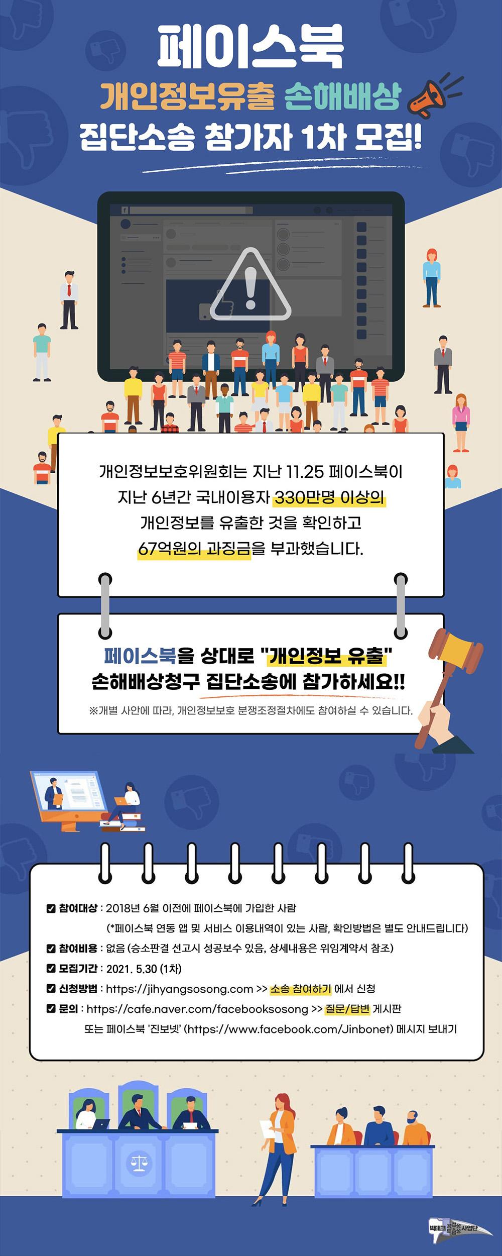 페이스북 개인정보 유출소송 참여자 모집 포스터. 상세한 내용은 이미지 밑의 텍스트에 적혀있음.